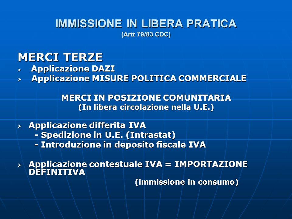 IMMISSIONE IN LIBERA PRATICA (Artt 79/83 CDC) MERCI TERZE Applicazione DAZI Applicazione DAZI Applicazione MISURE POLITICA COMMERCIALE Applicazione MI