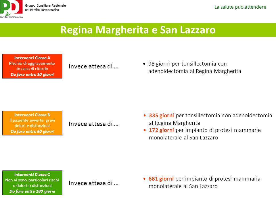 La salute può attendere Gruppo Consiliare Regionale del Partito Democratico Regina Margherita e San Lazzaro 681 giorni per impianto di protesi mammari