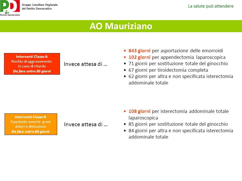 La salute può attendere Gruppo Consiliare Regionale del Partito Democratico AO Mauriziano 108 giorni per isterectomia addominale totale laparoscopica
