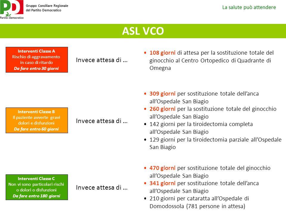 La salute può attendere Gruppo Consiliare Regionale del Partito Democratico ASL VCO 309 giorni per sostituzione totale dellanca allOspedale San Biagio
