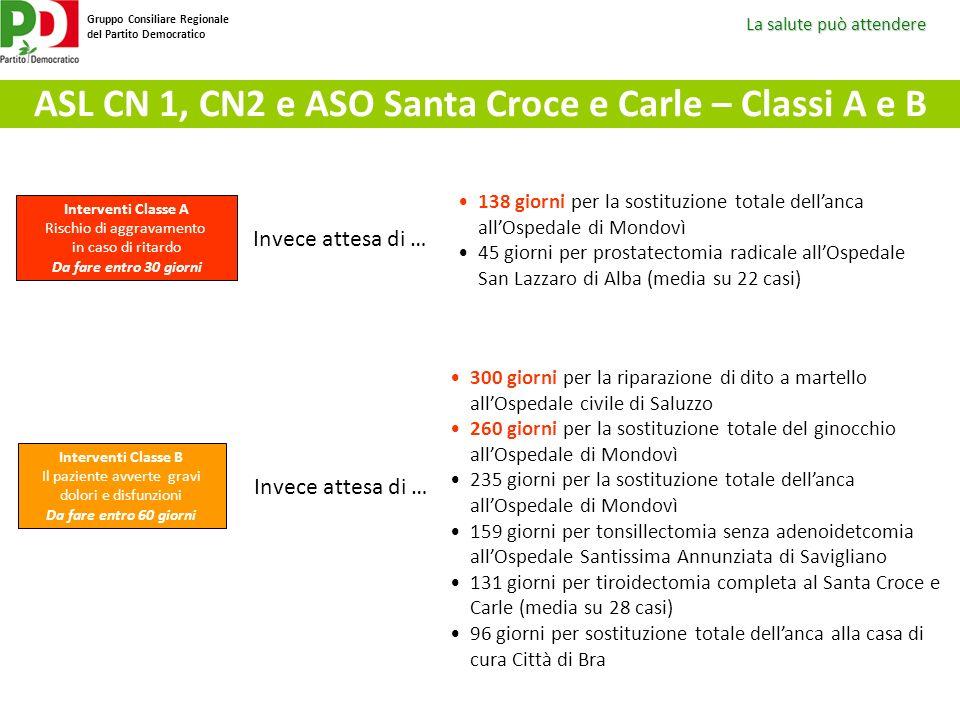 La salute può attendere Gruppo Consiliare Regionale del Partito Democratico ASL CN 1, CN2 e ASO Santa Croce e Carle – Classi A e B 300 giorni per la r