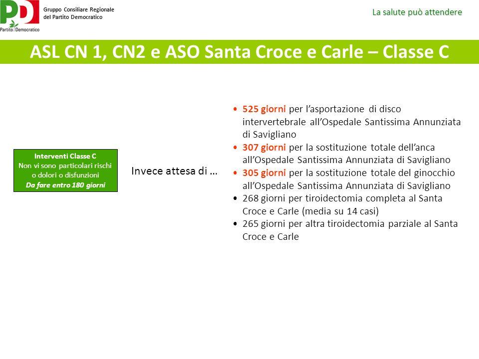 La salute può attendere Gruppo Consiliare Regionale del Partito Democratico ASL CN 1, CN2 e ASO Santa Croce e Carle – Classe C 525 giorni per lasporta
