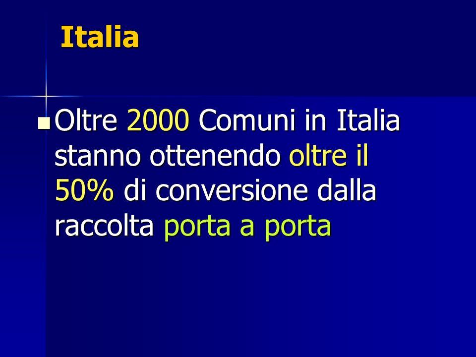 Italia Oltre 2000 Comuni in Italia stanno ottenendo oltre il 50% di conversione dalla raccolta porta a porta Oltre 2000 Comuni in Italia stanno ottene