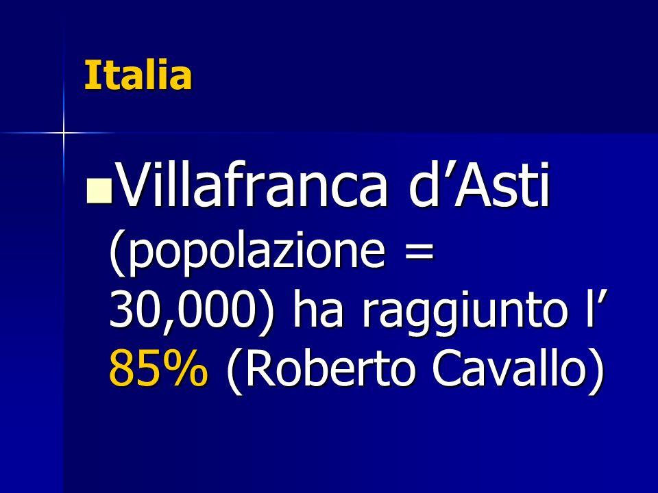 Italia Villafranca dAsti (popolazione = 30,000) ha raggiunto l 85% (Roberto Cavallo) Villafranca dAsti (popolazione = 30,000) ha raggiunto l 85% (Roberto Cavallo)