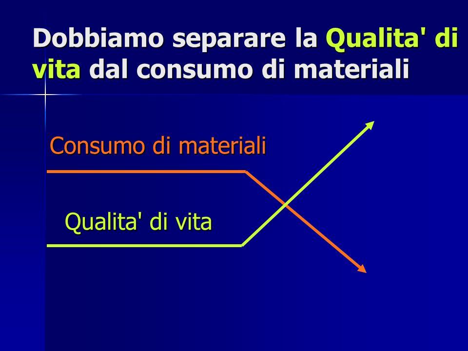 Dobbiamo separare la Qualita' di vita dal consumo di materiali Qualita' di vita Consumo di materiali