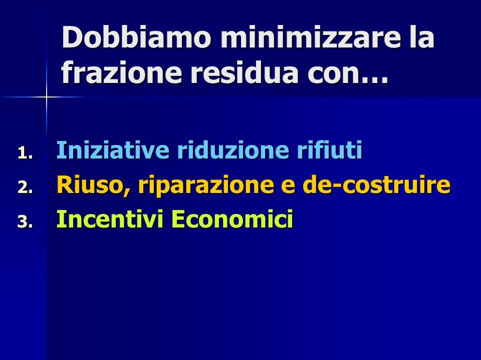 Dobbiamo minimizzare la frazione residua con… 1. Iniziative riduzione rifiuti 2. Riuso, riparazione e de-costruire 3. Incentivi Economici