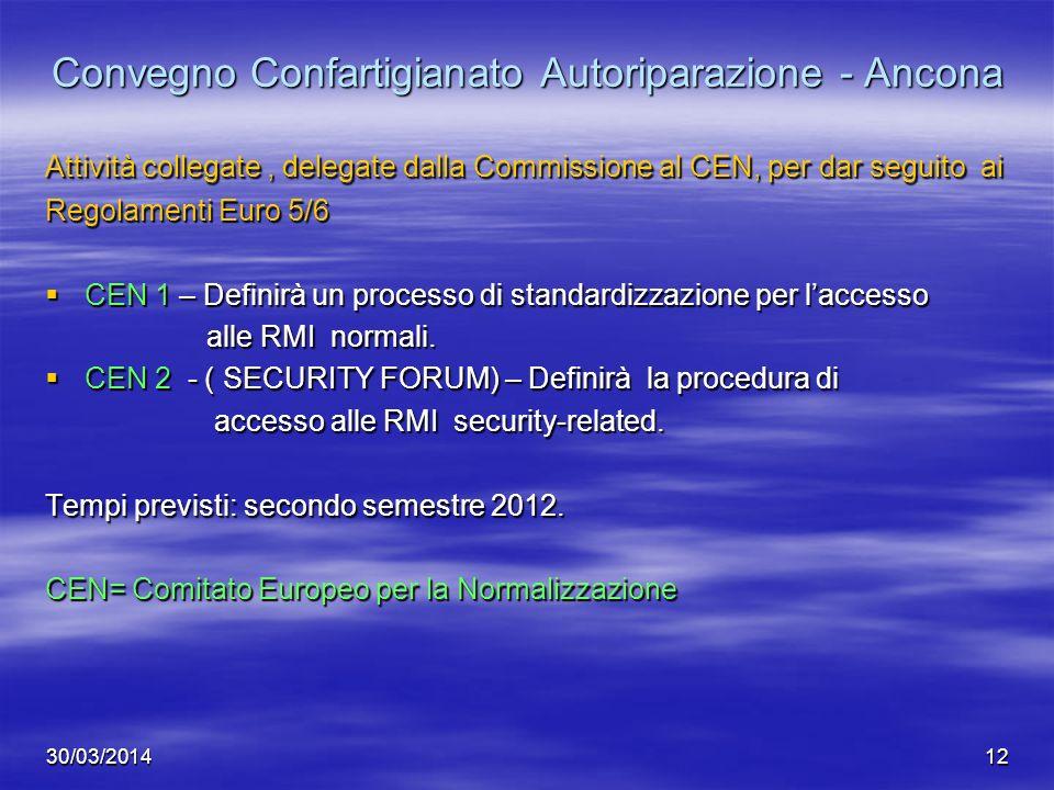 30/03/201412 Convegno Confartigianato Autoriparazione - Ancona Attività collegate, delegate dalla Commissione al CEN, per dar seguito ai Regolamenti E