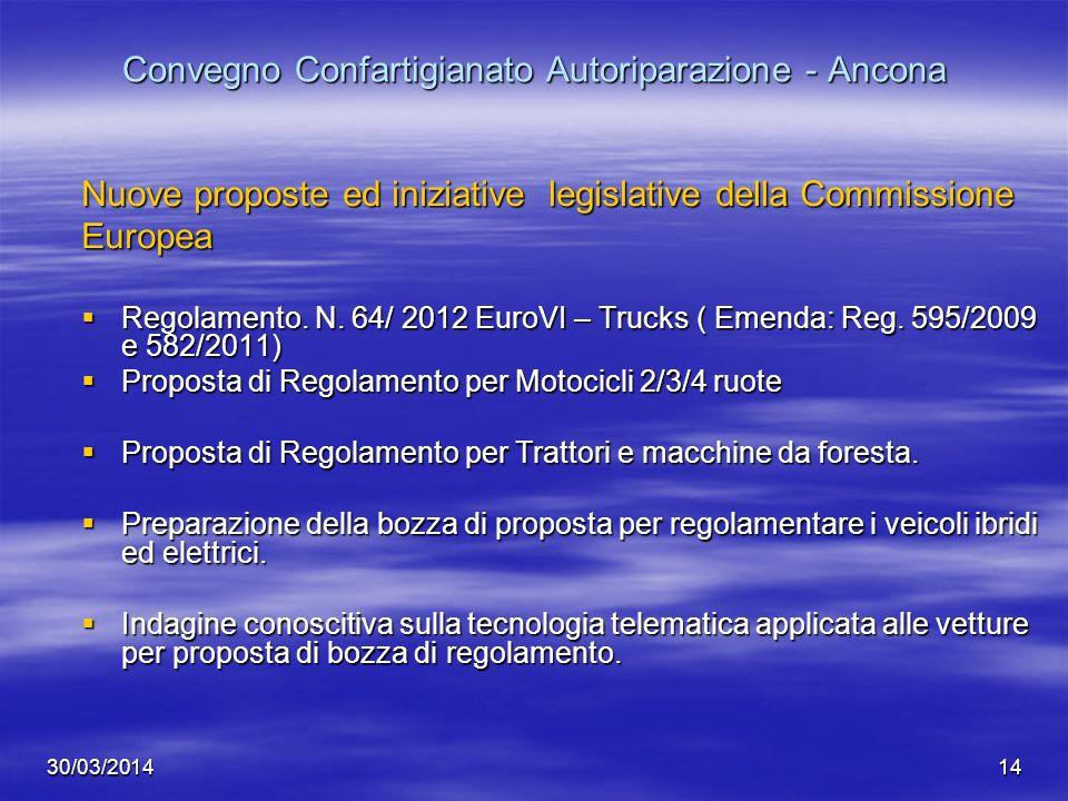 30/03/201414 Convegno Confartigianato Autoriparazione - Ancona Nuove proposte ed iniziative legislative della Commissione Europea Regolamento. N. 64/