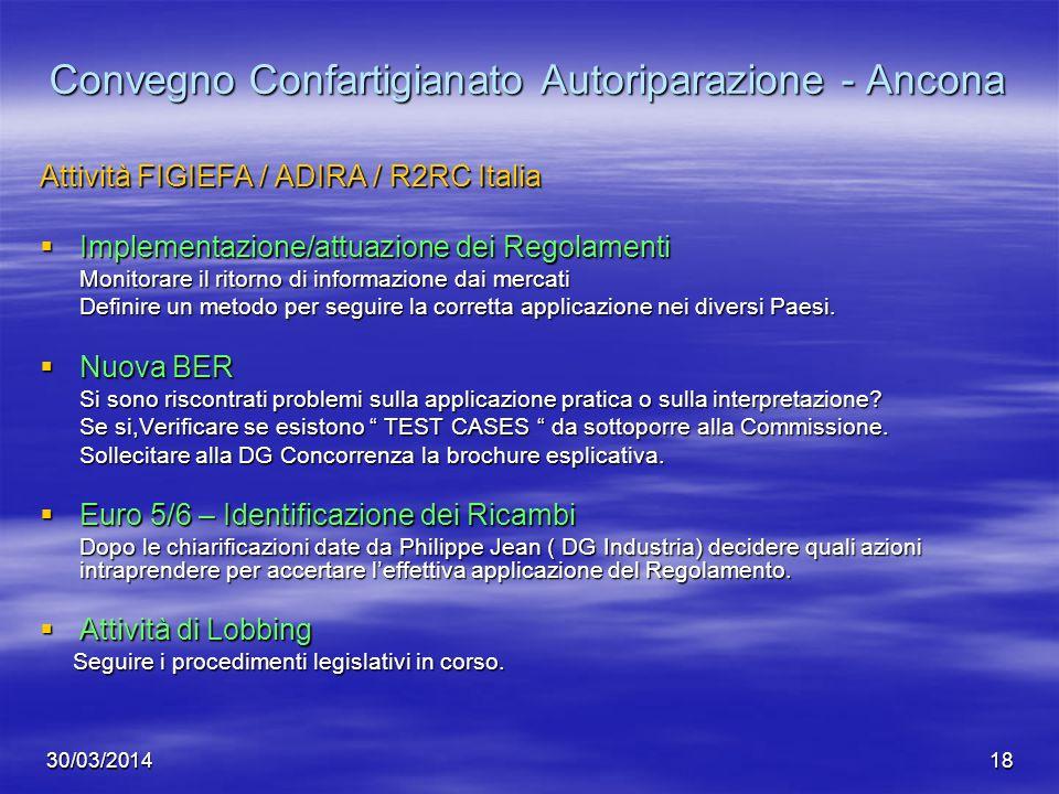 30/03/201418 Convegno Confartigianato Autoriparazione - Ancona Attività FIGIEFA / ADIRA / R2RC Italia Implementazione/attuazione dei Regolamenti Imple