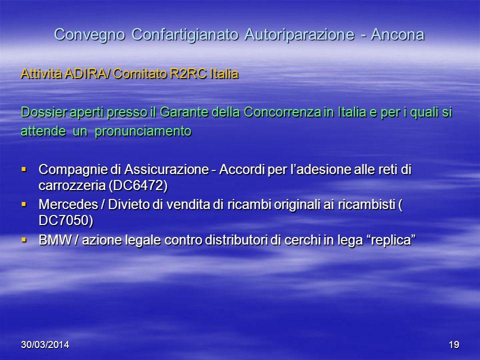 30/03/201419 Convegno Confartigianato Autoriparazione - Ancona Attività ADIRA/ Comitato R2RC Italia Dossier aperti presso il Garante della Concorrenza