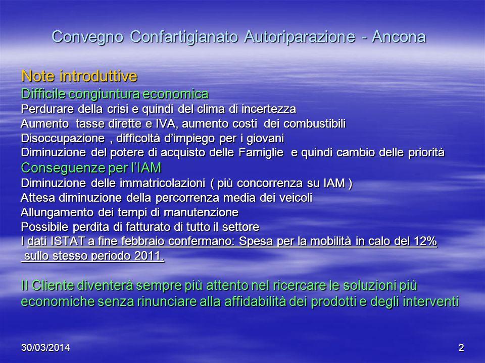 30/03/20142 Convegno Confartigianato Autoriparazione - Ancona Note introduttive Difficile congiuntura economica Perdurare della crisi e quindi del cli