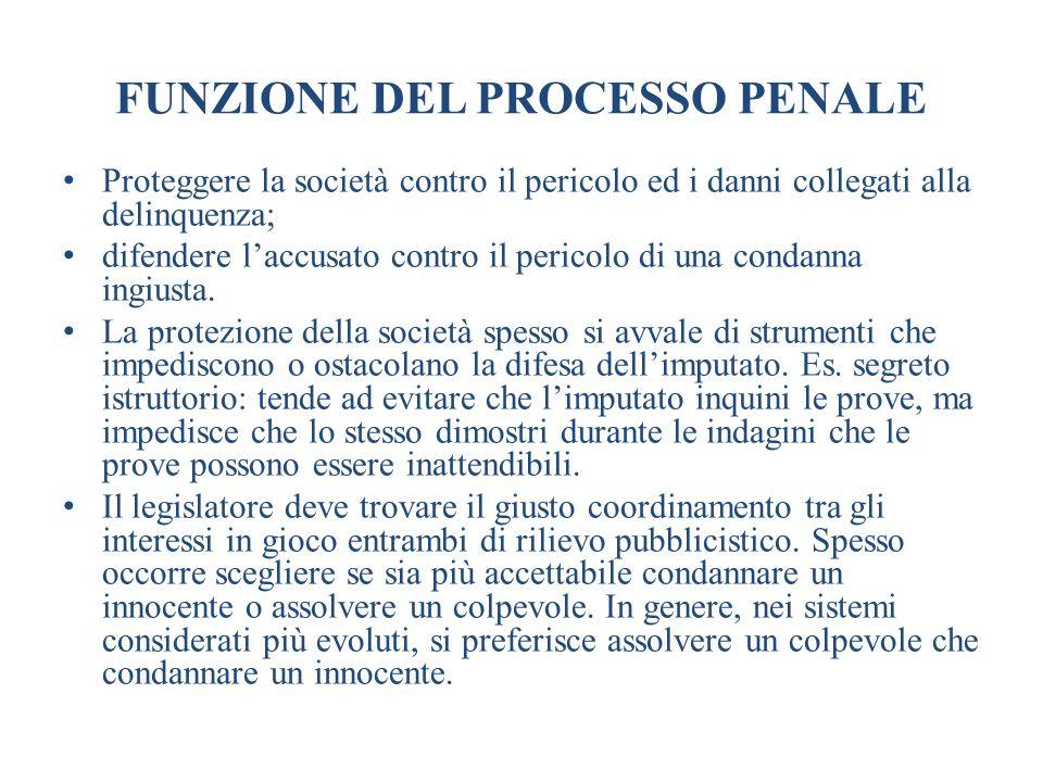 FUNZIONE DEL PROCESSO PENALE Proteggere la società contro il pericolo ed i danni collegati alla delinquenza; difendere laccusato contro il pericolo di