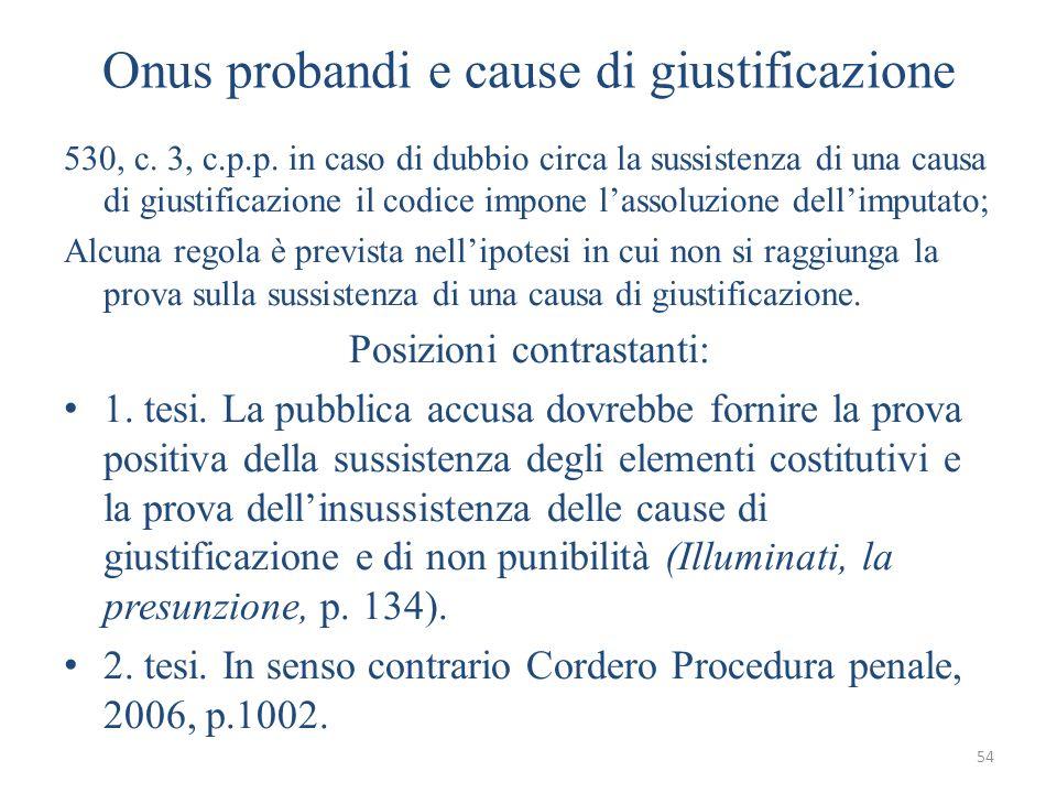 54 Onus probandi e cause di giustificazione 530, c. 3, c.p.p. in caso di dubbio circa la sussistenza di una causa di giustificazione il codice impone