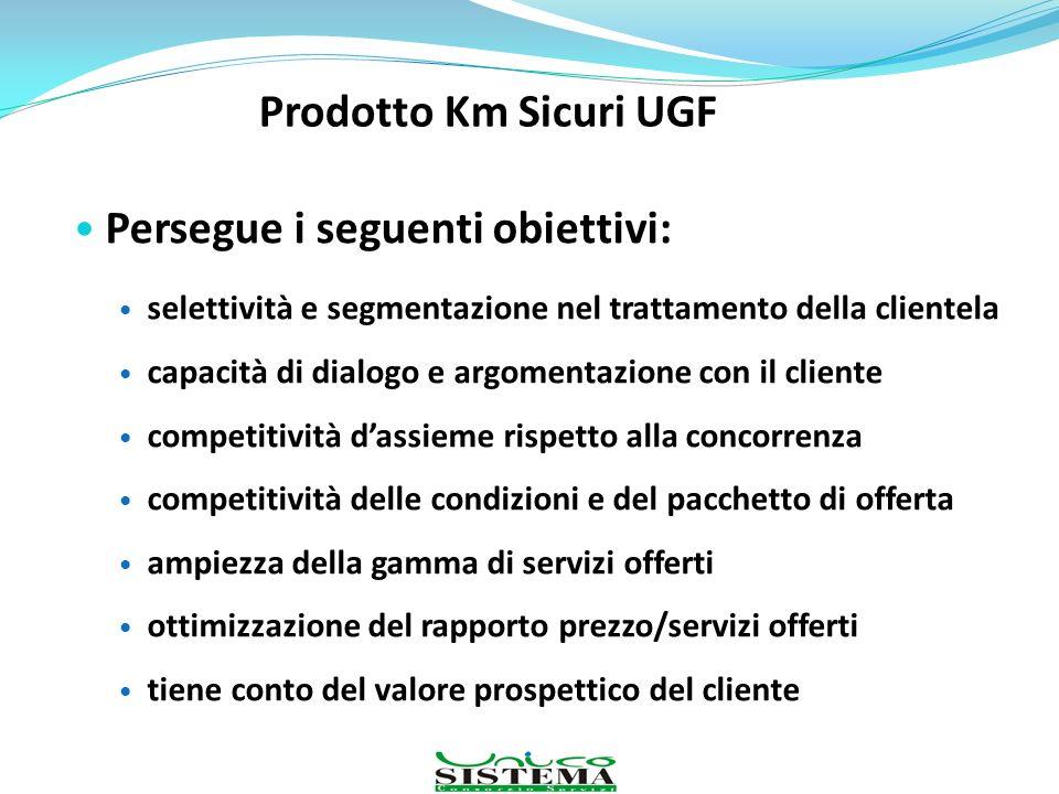 Prodotto Km Sicuri UGF Persegue i seguenti obiettivi: selettività e segmentazione nel trattamento della clientela capacità di dialogo e argomentazione
