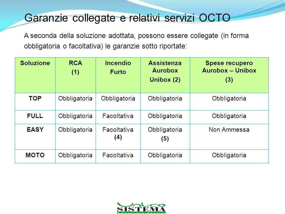 A seconda della soluzione adottata, possono essere collegate (in forma obbligatoria o facoltativa) le garanzie sotto riportate: Garanzie collegate e r