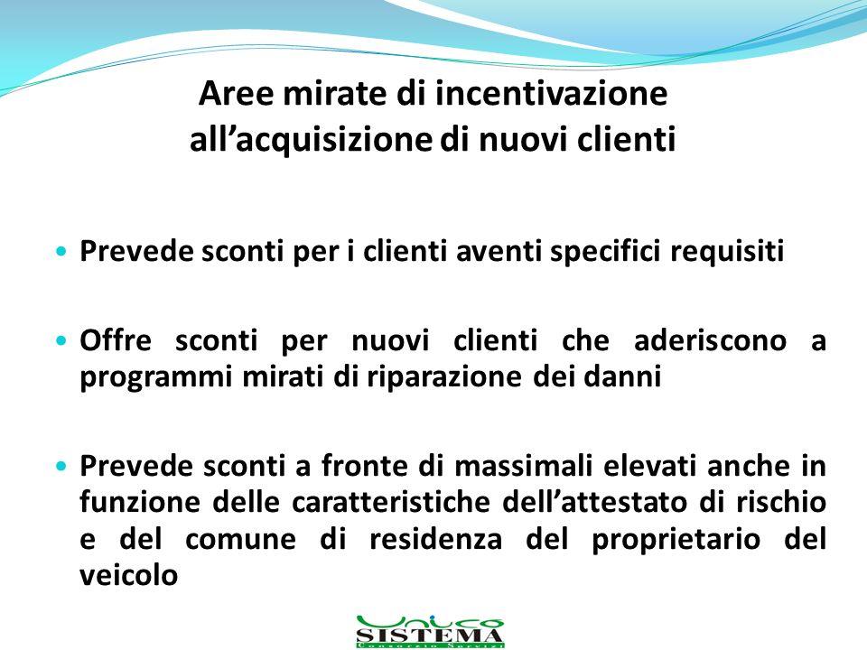 Aree mirate di incentivazione allacquisizione di nuovi clienti Prevede sconti per i clienti aventi specifici requisiti Offre sconti per nuovi clienti