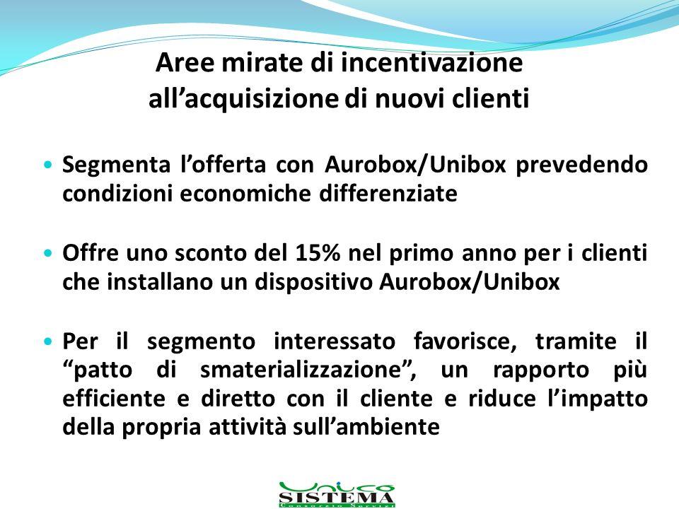 Aree mirate di incentivazione allacquisizione di nuovi clienti Segmenta lofferta con Aurobox/Unibox prevedendo condizioni economiche differenziate Off