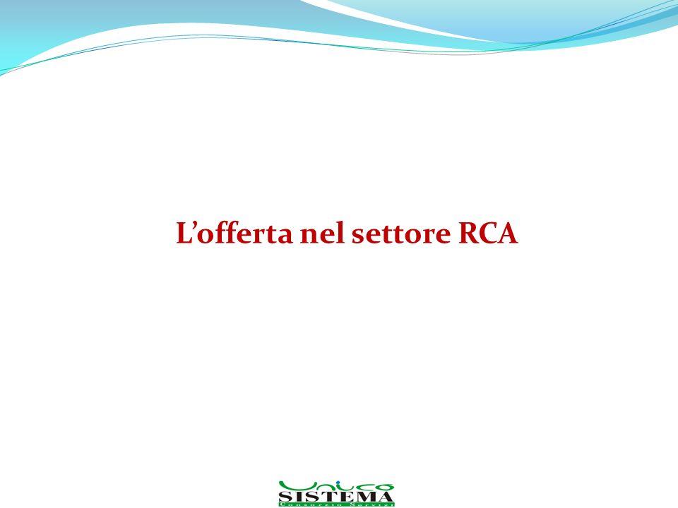 Lofferta nel settore RCA