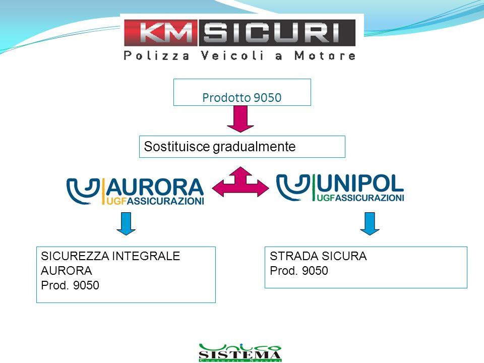 Prodotto 9050 Sostituisce gradualmente SICUREZZA INTEGRALE AURORA Prod. 9050 STRADA SICURA Prod. 9050