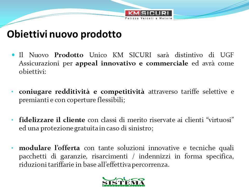 Obiettivi nuovo prodotto Il Nuovo Prodotto Unico KM SICURI sarà distintivo di UGF Assicurazioni per appeal innovativo e commerciale ed avrà come obiet