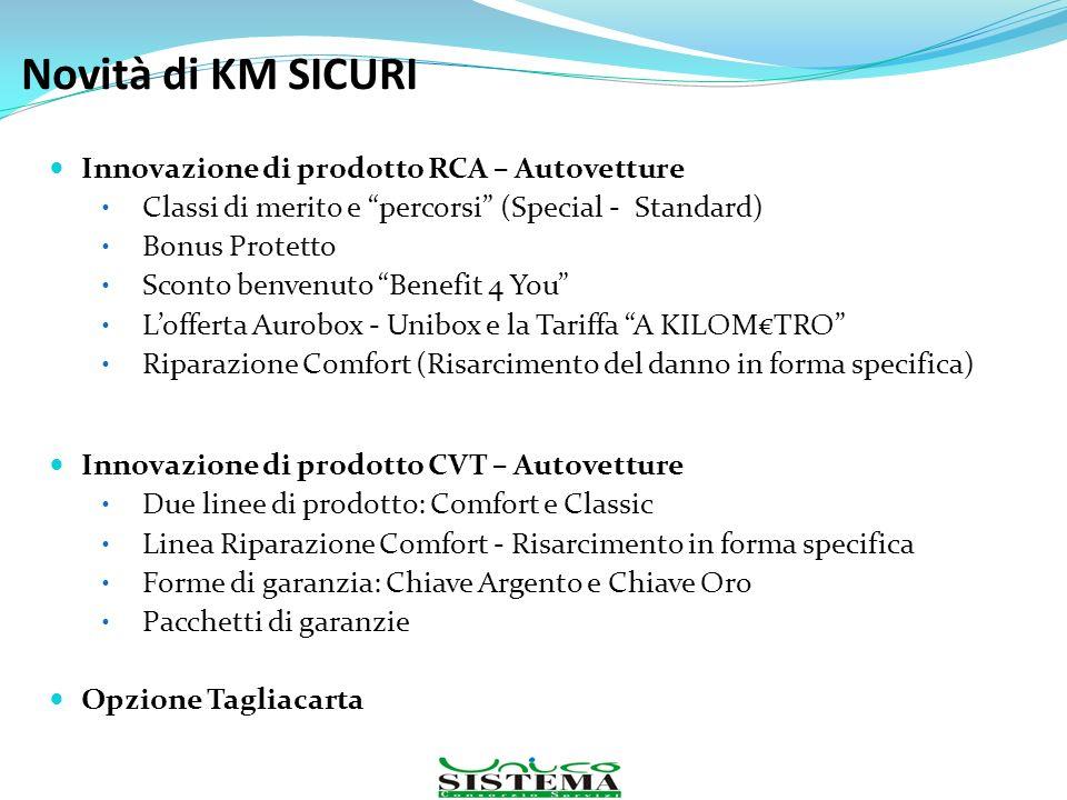 Novità di KM SICURI Innovazione di prodotto RCA – Autovetture Classi di merito e percorsi (Special - Standard) Bonus Protetto Sconto benvenuto Benefit