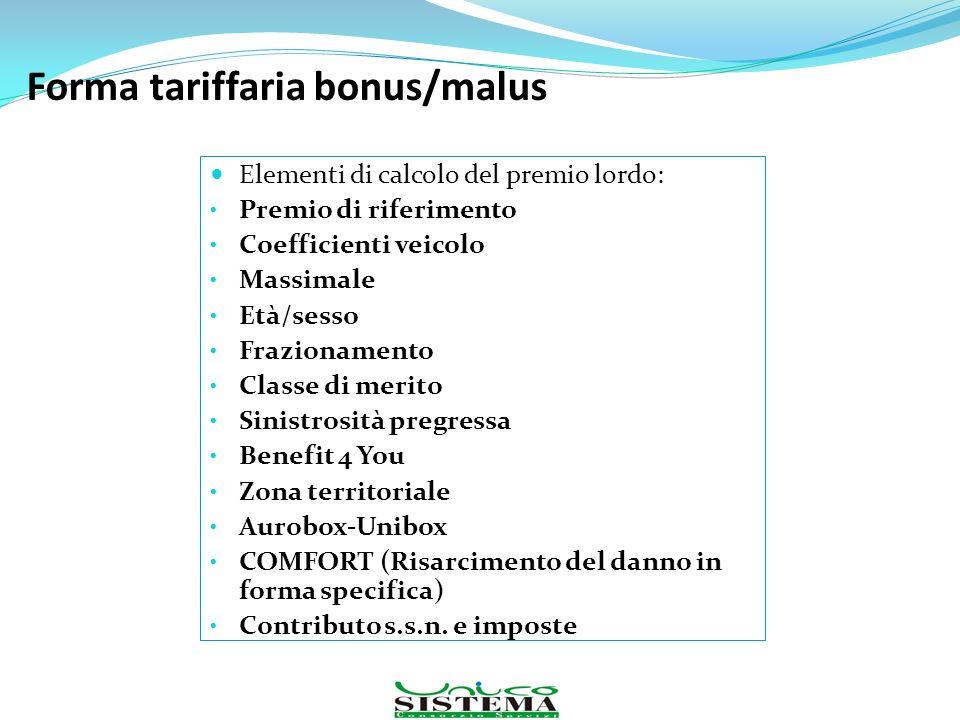 Forma tariffaria bonus/malus Elementi di calcolo del premio lordo: Premio di riferimento Coefficienti veicolo Massimale Età/sesso Frazionamento Classe