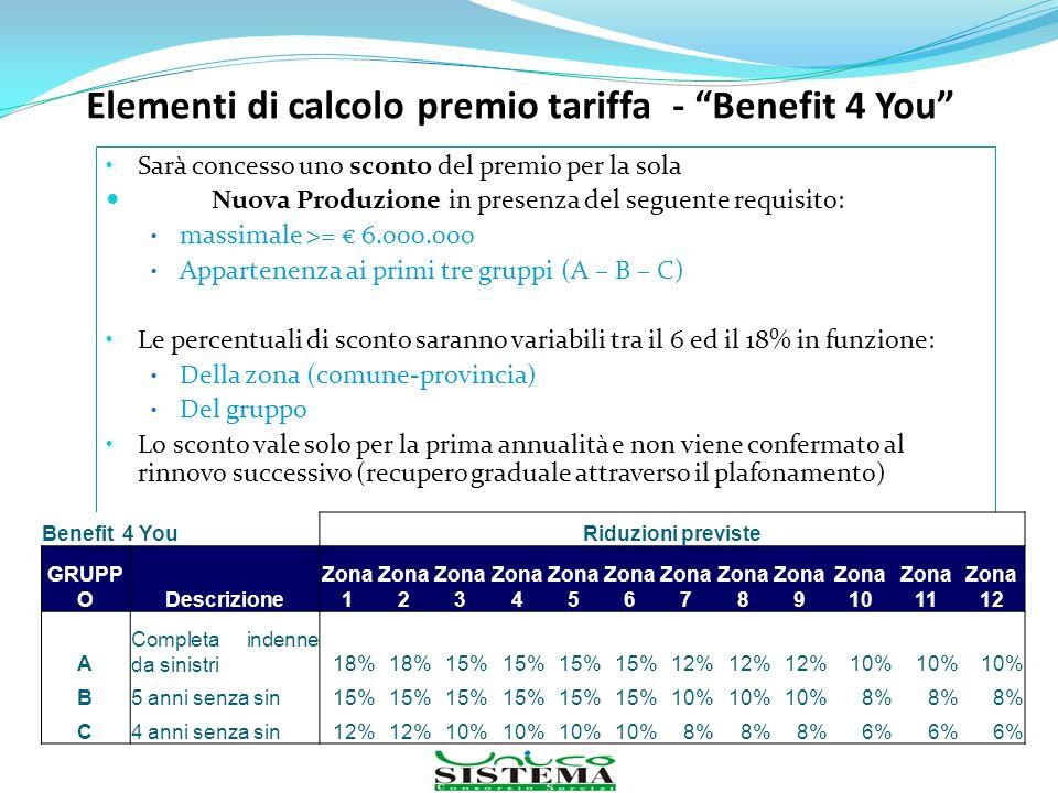 Elementi di calcolo premio tariffa - Benefit 4 You Sarà concesso uno sconto del premio per la sola Nuova Produzione in presenza del seguente requisito