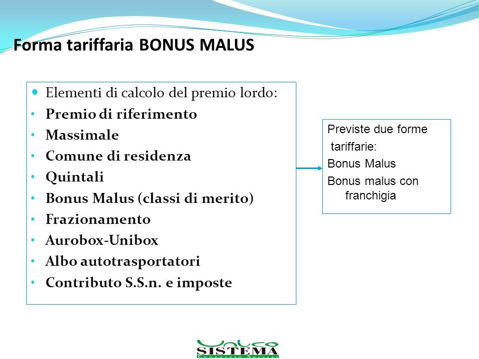 Forma tariffaria BONUS MALUS Elementi di calcolo del premio lordo: Premio di riferimento Massimale Comune di residenza Quintali Bonus Malus (classi di