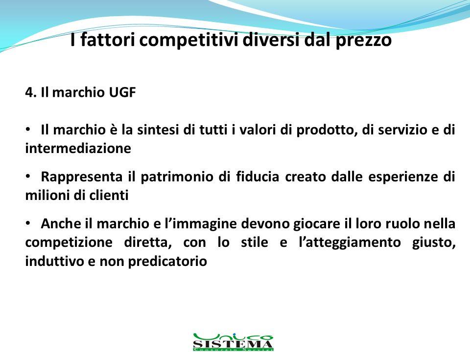 4. Il marchio UGF Il marchio è la sintesi di tutti i valori di prodotto, di servizio e di intermediazione Rappresenta il patrimonio di fiducia creato