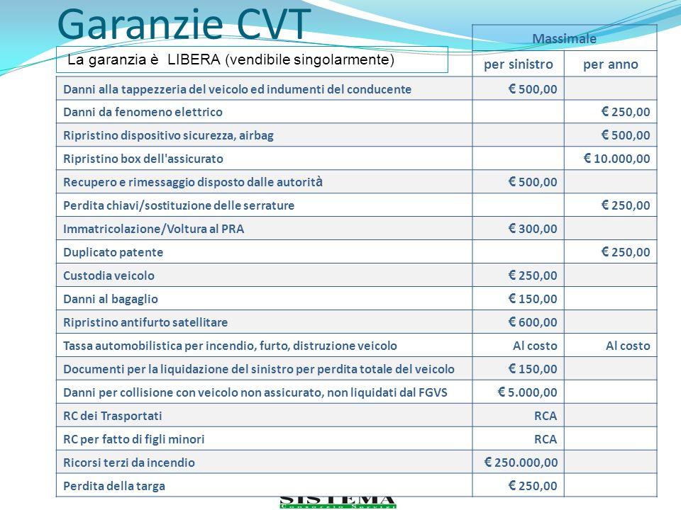 Garanzie CVT Massimale per sinistroper anno Danni alla tappezzeria del veicolo ed indumenti del conducente 500,00 Danni da fenomeno elettrico 250,00 R