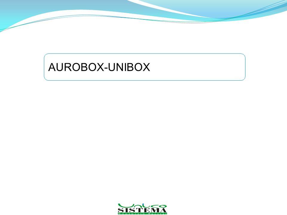 AUROBOX-UNIBOX
