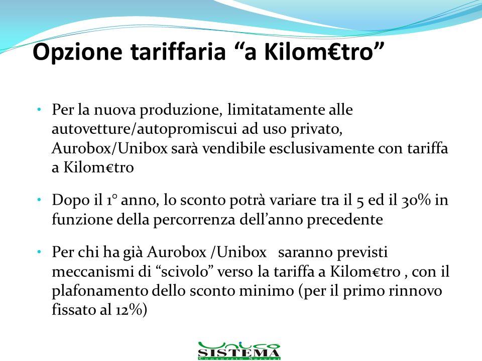 Opzione tariffaria a Kilomtro Per la nuova produzione, limitatamente alle autovetture/autopromiscui ad uso privato, Aurobox/Unibox sarà vendibile escl