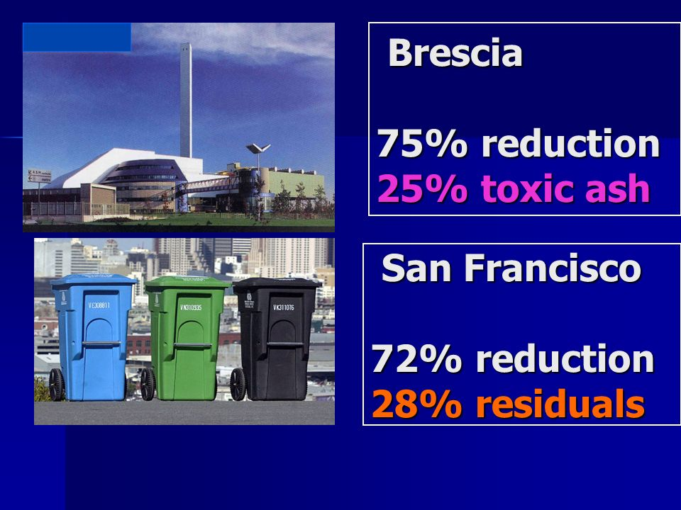 Brescia 75% reduction 25% toxic ash Brescia 75% reduction 25% toxic ash San Francisco San Francisco 72% reduction 28% residuals