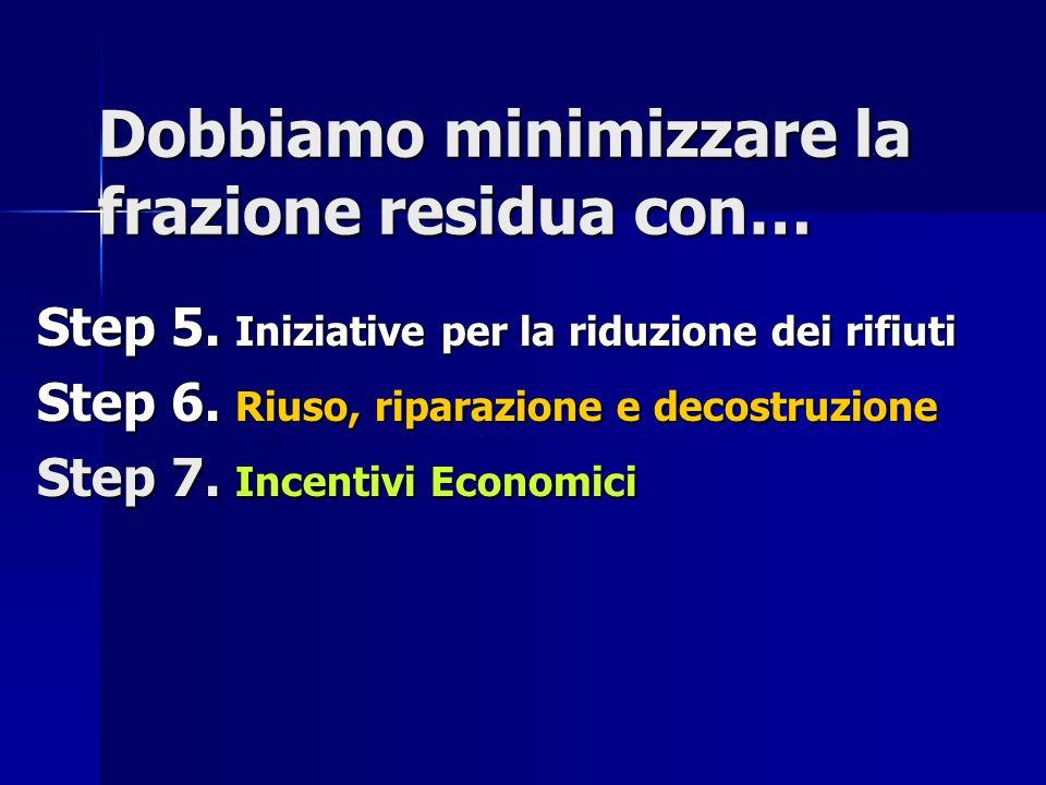 Dobbiamo minimizzare la frazione residua con… Step 5. Iniziative per la riduzione dei rifiuti Step 6. Riuso, riparazione e decostruzione Step 7. Incen