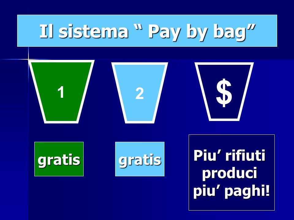 1 2 $ gratisgratis Piu rifiuti produci piu paghi!