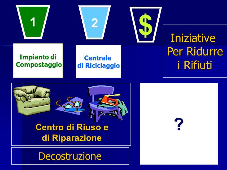Impianto di Compostaggio Compostaggio Centrale di Riciclaggio ? Centro di Riuso e di Riparazione 1 2 $ Decostruzione Iniziative Per Ridurre i Rifiuti