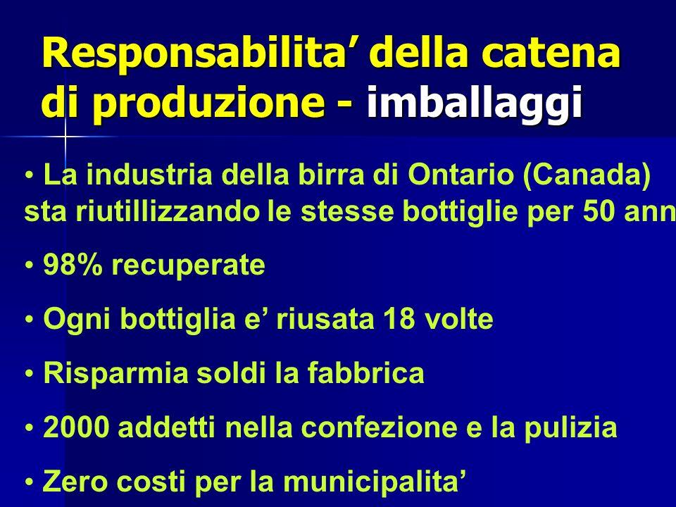 Responsabilita della catena di produzione - imballaggi La industria della birra di Ontario (Canada) sta riutillizzando le stesse bottiglie per 50 anni 98% recuperate Ogni bottiglia e riusata 18 volte Risparmia soldi la fabbrica 2000 addetti nella confezione e la pulizia Zero costi per la municipalita