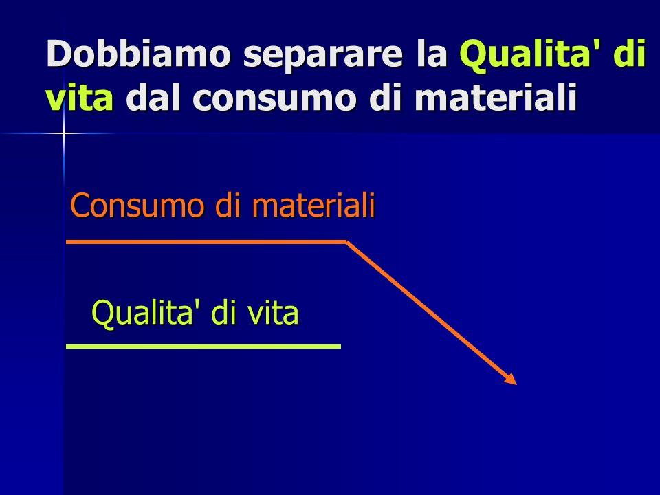 Dobbiamo separare la Qualita di vita dal consumo di materiali Qualita di vita Consumo di materiali