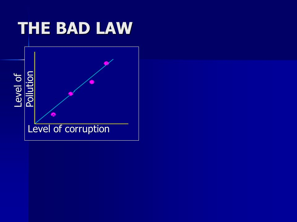 THE BAD LAW Level of Pollution Level of corruption