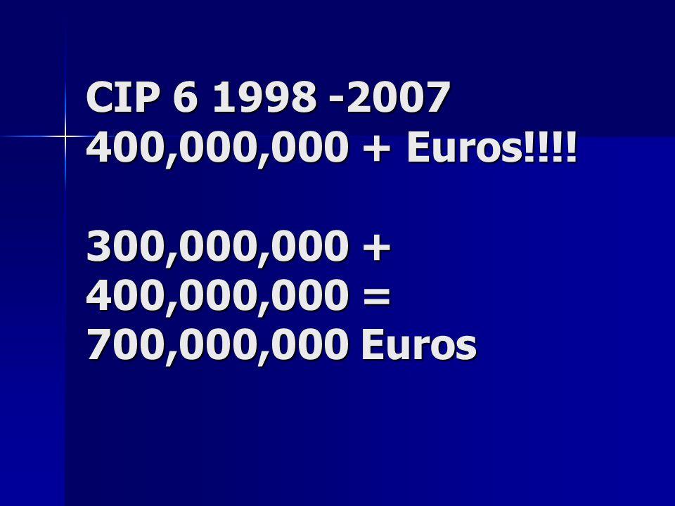 CIP 6 1998 -2007 400,000,000 + Euros!!!! 300,000,000 + 400,000,000 = 700,000,000 Euros