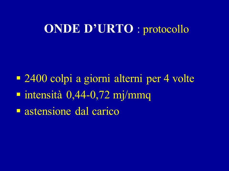 ONDE DURTO : protocollo 2400 colpi a giorni alterni per 4 volte intensità 0,44-0,72 mj/mmq astensione dal carico
