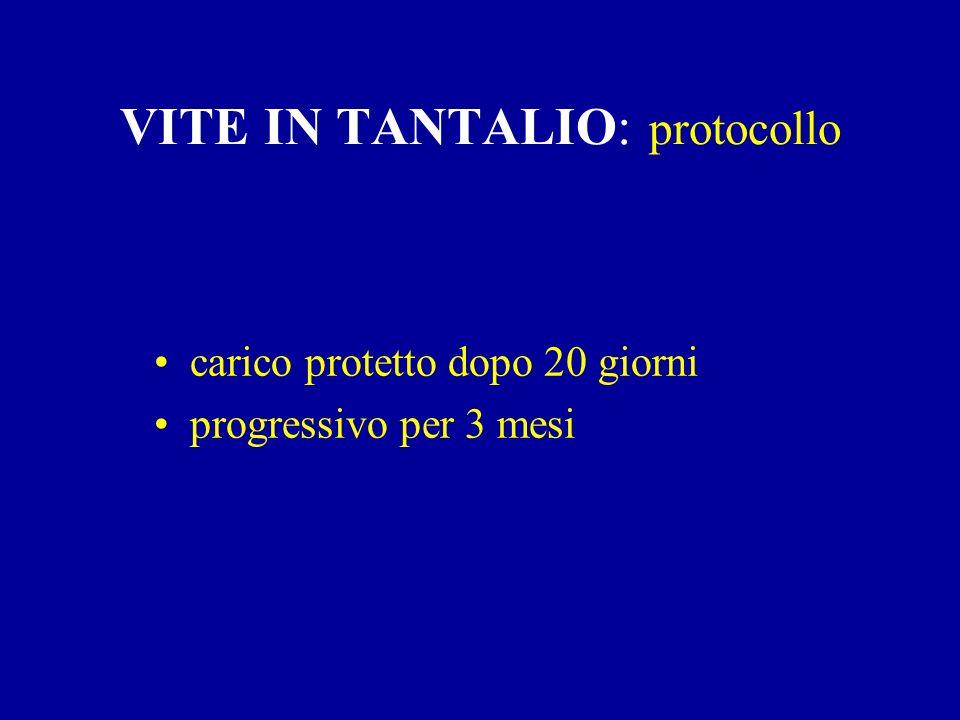 VITE IN TANTALIO: protocollo carico protetto dopo 20 giorni progressivo per 3 mesi