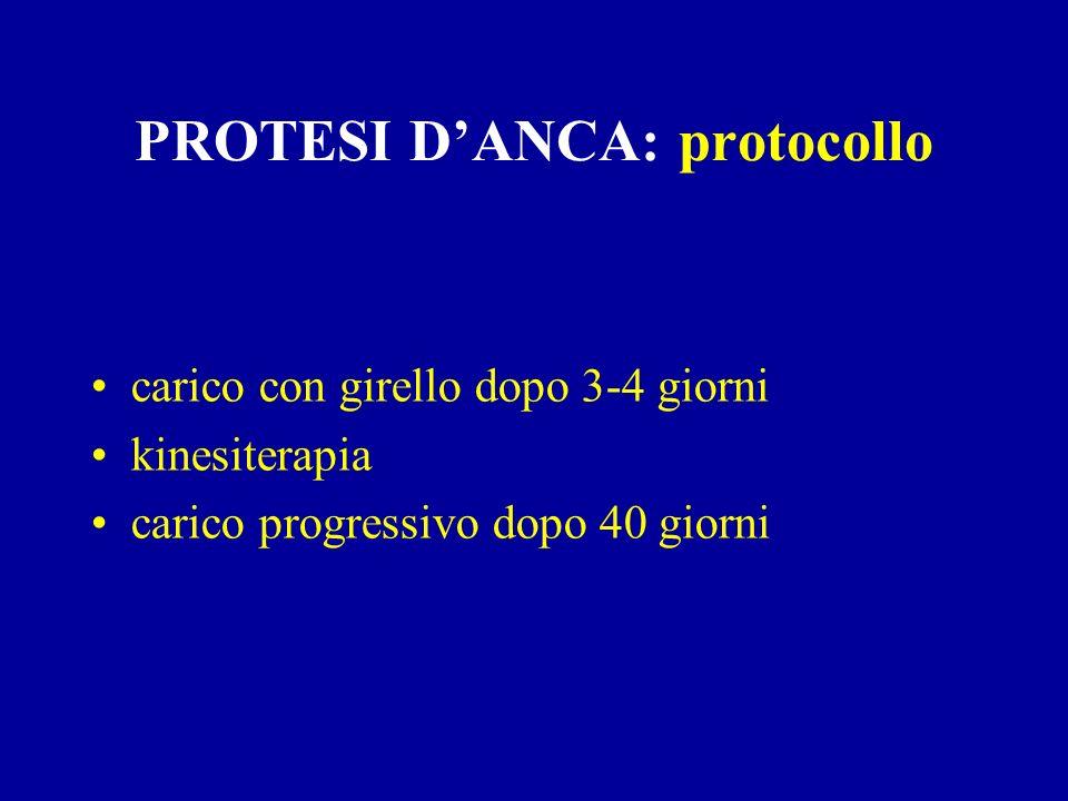 PROTESI DANCA: protocollo carico con girello dopo 3-4 giorni kinesiterapia carico progressivo dopo 40 giorni