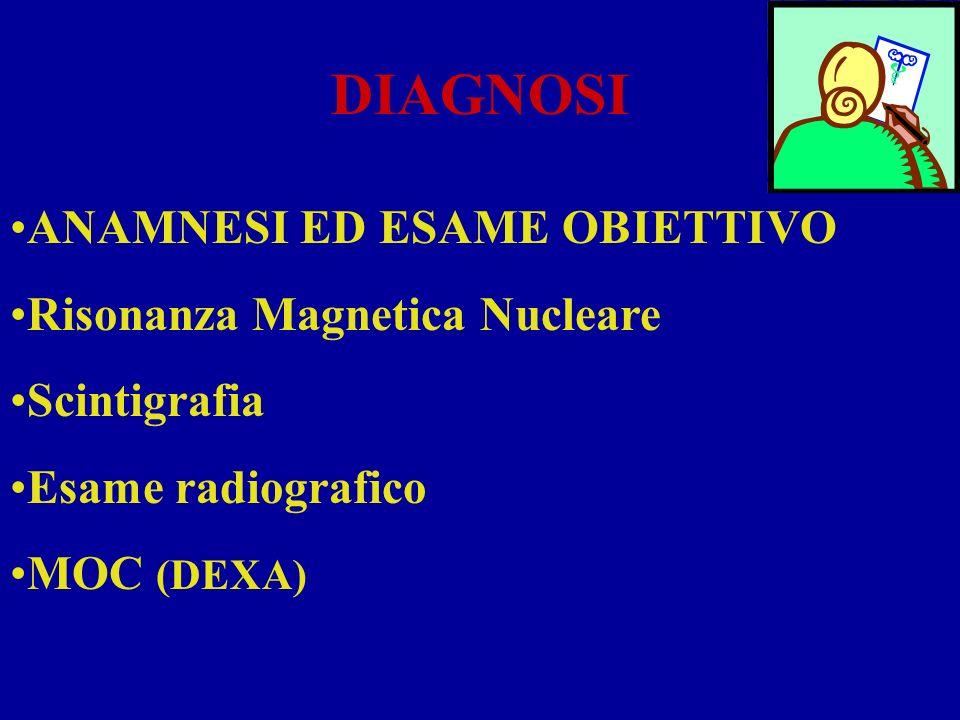 DIAGNOSI ANAMNESI ED ESAME OBIETTIVO Risonanza Magnetica Nucleare Scintigrafia Esame radiografico MOC (DEXA)