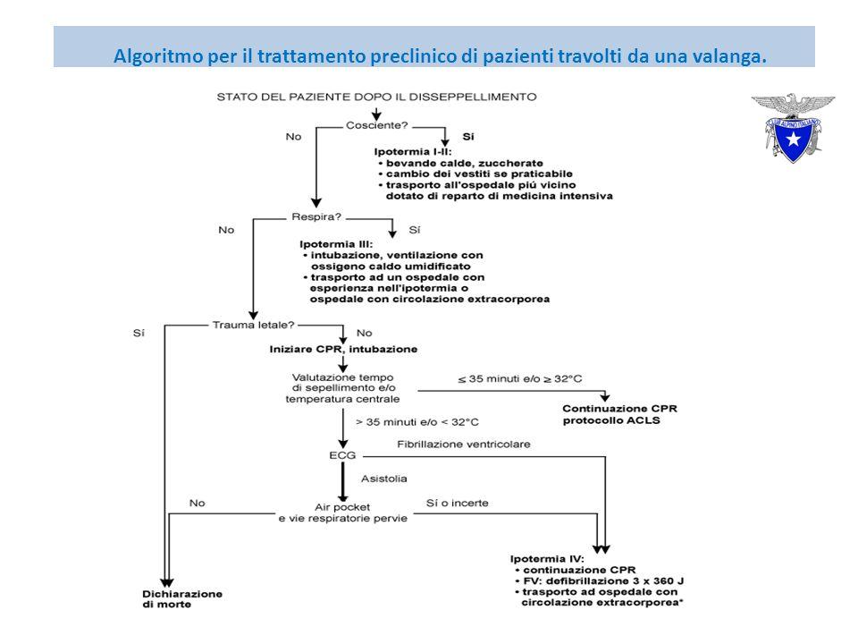Algoritmo per il trattamento preclinico di pazienti travolti da una valanga.