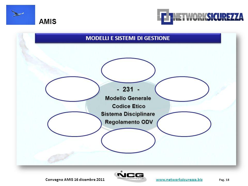Convegno AMIS 16 dicembre 2011 www.networksicurezza.biz Pag.