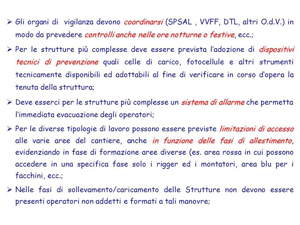 coordinarsi controllianchenelleorenotturneofestive Gli organi di vigilanza devono coordinarsi (SPSAL, VVFF, DTL, altri O.d.V.) in modo da prevedere co