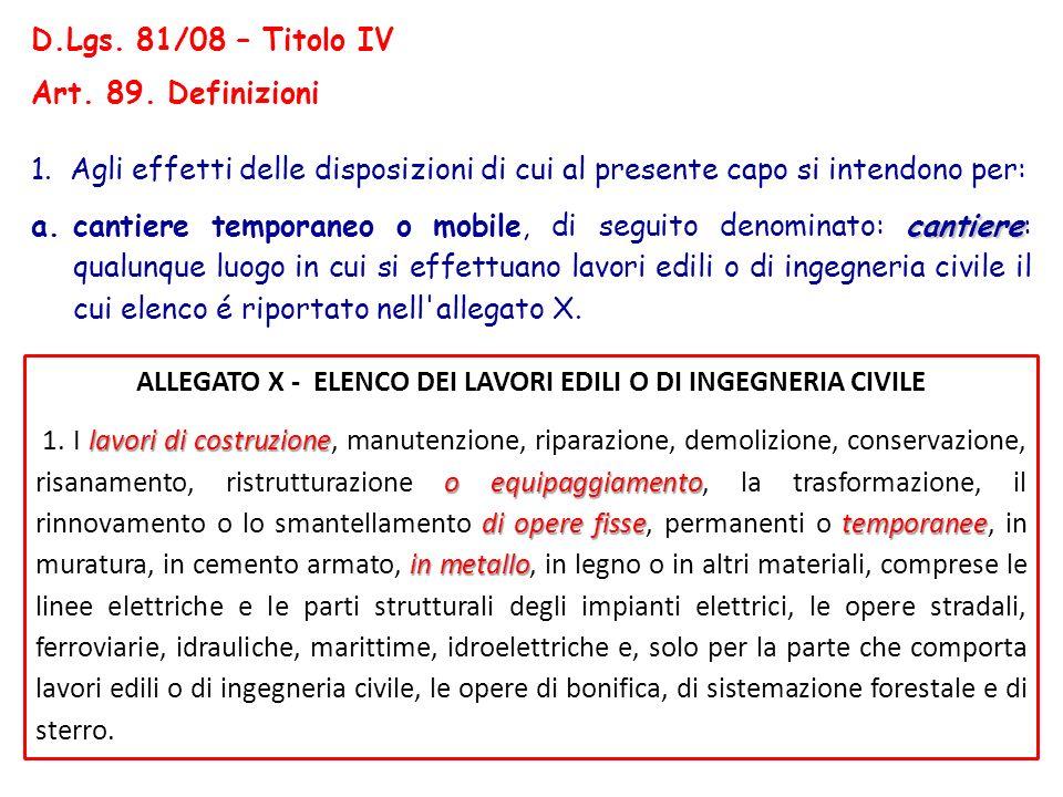 D.Lgs. 81/08 – Titolo IV Art. 89. Definizioni 1. Agli effetti delle disposizioni di cui al presente capo si intendono per: cantiere a. cantiere tempor