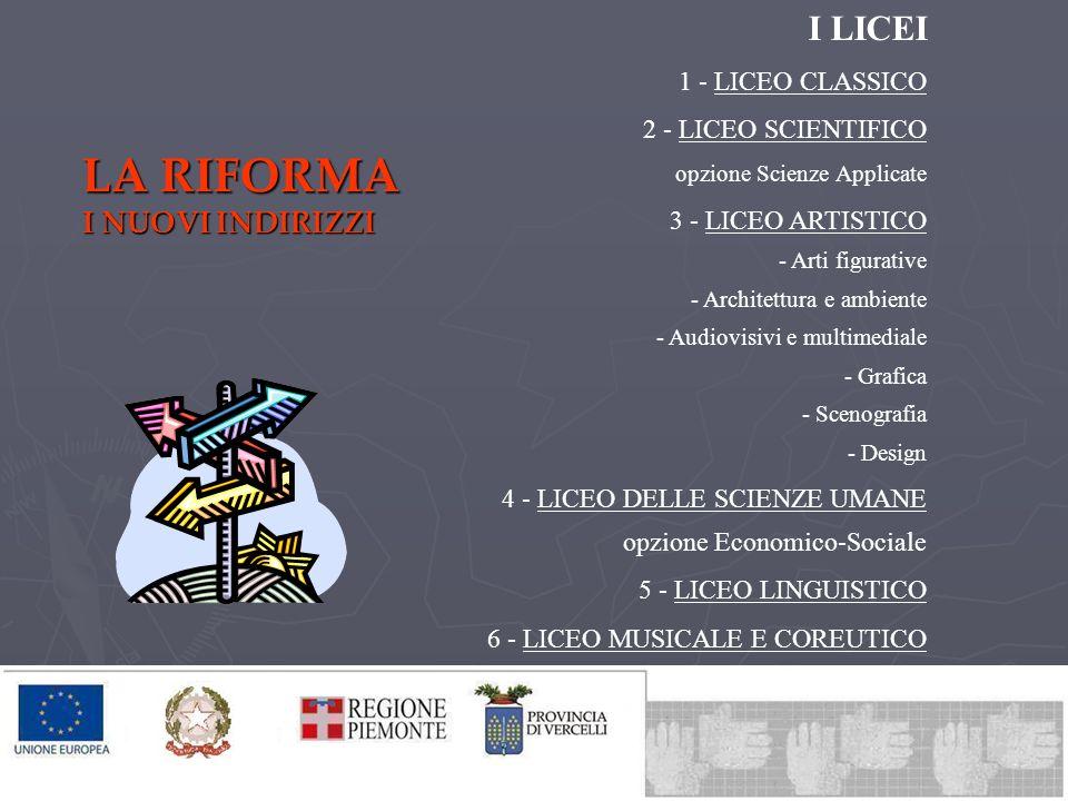 LA RIFORMA I NUOVI INDIRIZZI I LICEI 1 - LICEO CLASSICO 2 - LICEO SCIENTIFICO opzione Scienze Applicate 3 - LICEO ARTISTICO - Arti figurative - Architettura e ambiente - Audiovisivi e multimediale - Grafica - Scenografia - Design 4 - LICEO DELLE SCIENZE UMANE opzione Economico-Sociale 5 - LICEO LINGUISTICO 6 - LICEO MUSICALE E COREUTICO