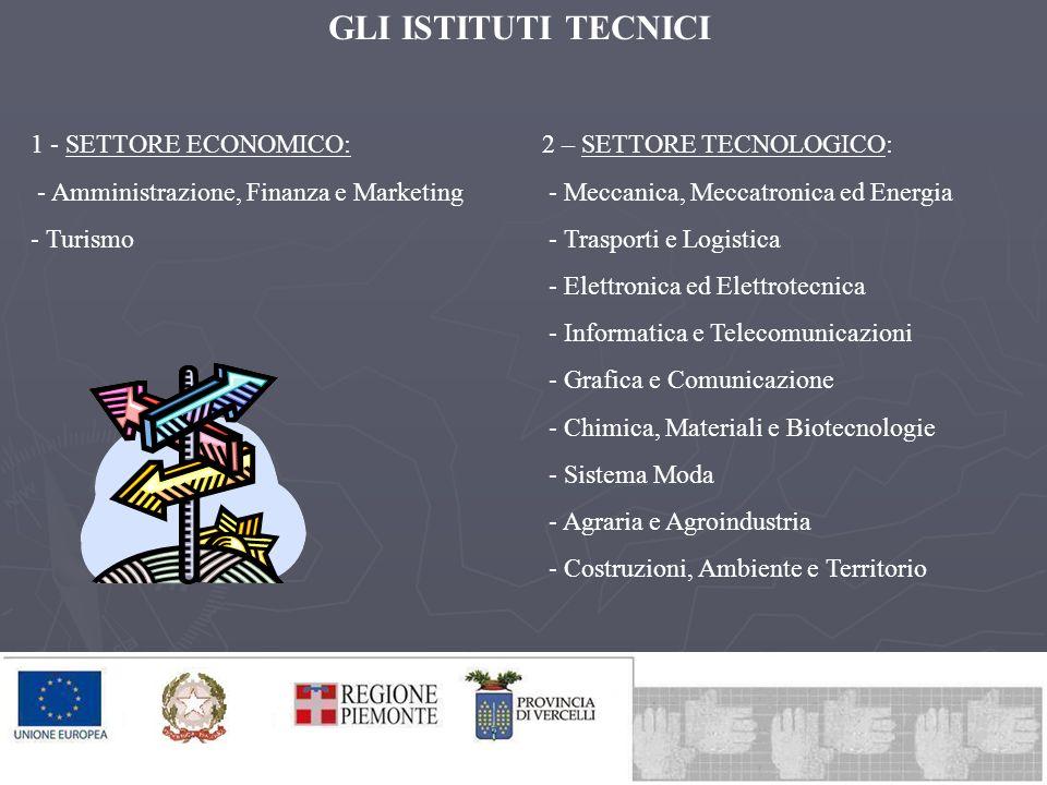 GLI ISTITUTI TECNICI 1 - SETTORE ECONOMICO: - Amministrazione, Finanza e Marketing - Turismo 2 – SETTORE TECNOLOGICO: - Meccanica, Meccatronica ed Ene